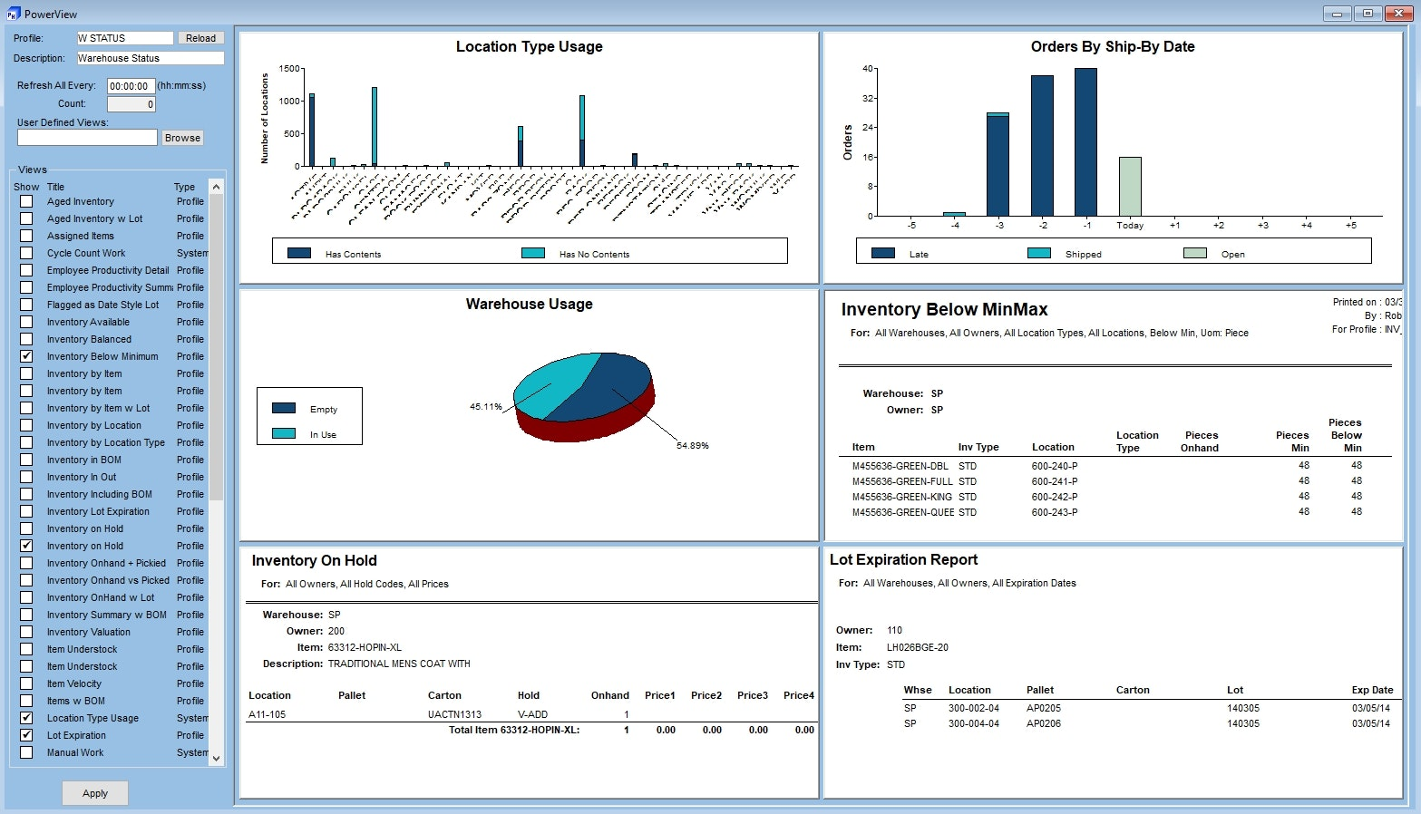 Configurable reporting dashboard