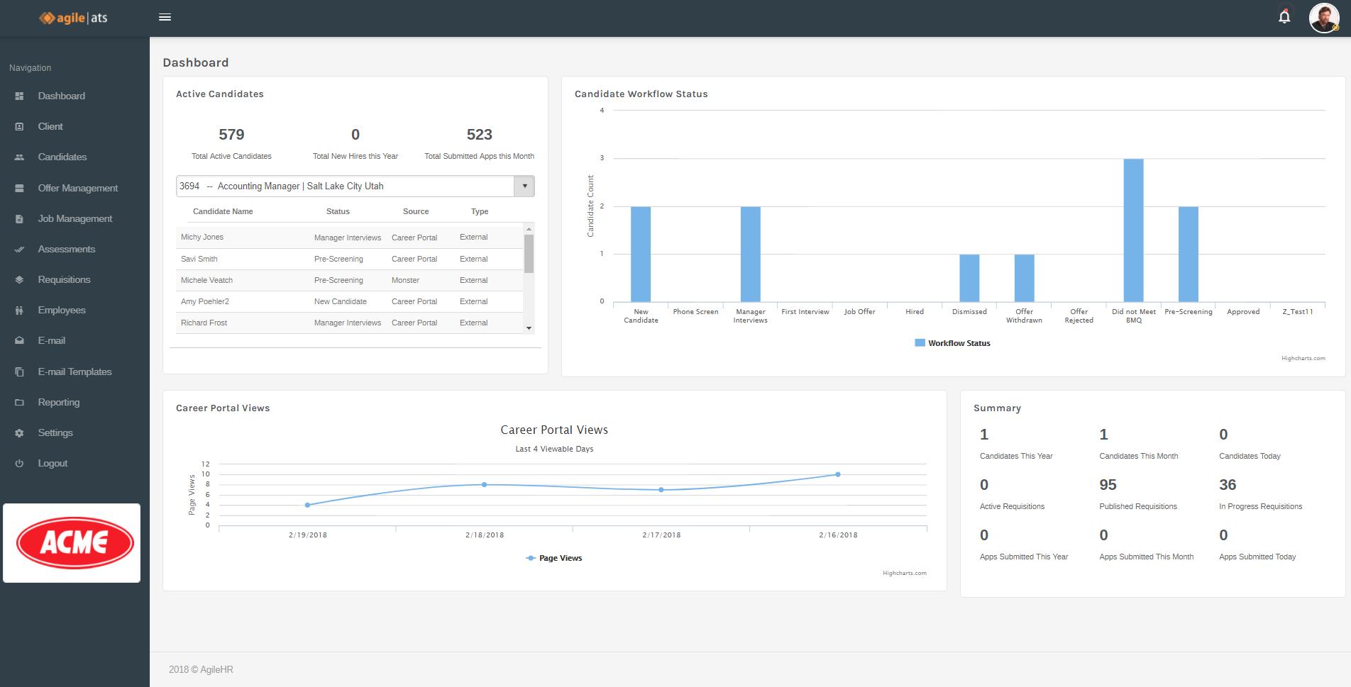 Agile - ATS dashboard