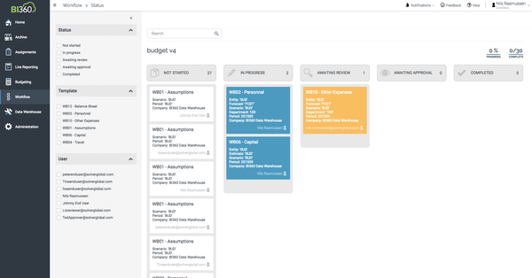 Automated budgeting workflow