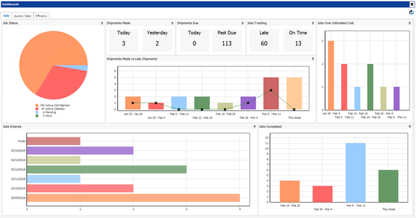 Job entry dashboard