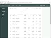 Spendwise - List of purchase orders