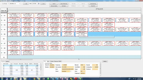 Microsoft Dynamics AX - Production scheduling