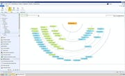 Microsoft Dynamics AX - Human capital management