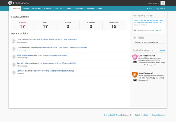 IT helpdesk dashboard
