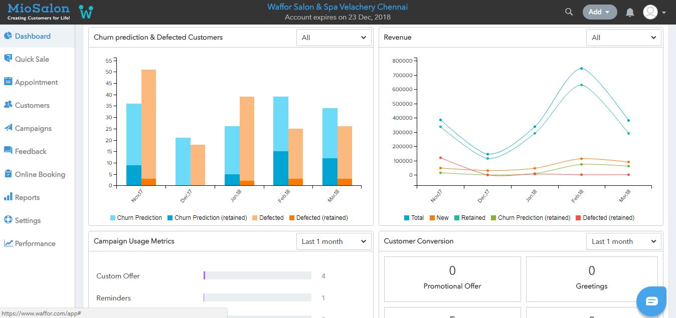 Customer metrics