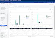 Sage X3 CFO dashboard