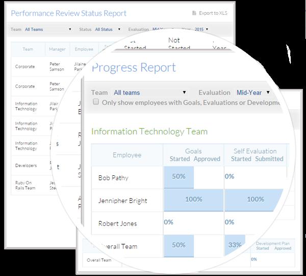 Progress and Status Reports