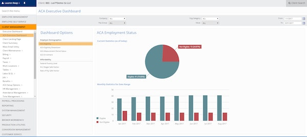 ACA executive dashboard