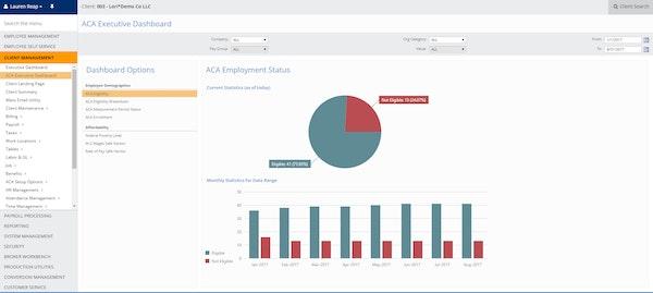 ACA executive dashboard