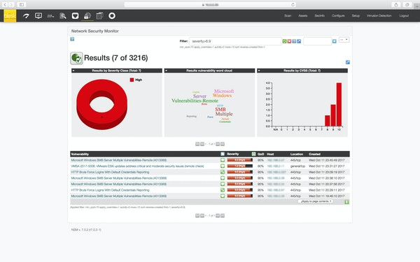 Network security monitor
