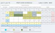 Prep cook shows