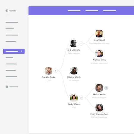 Factorial - Organization chart