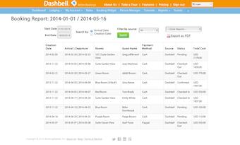 Dashbell report