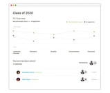 Fit overview