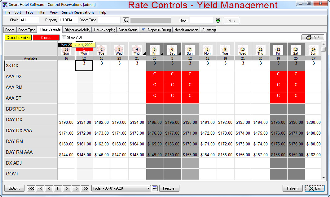 Rate controls - yield management