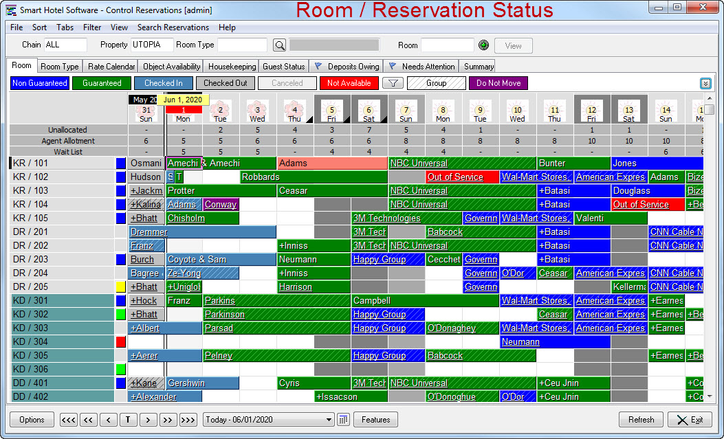 Room/reservation status
