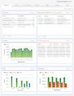 ArchiOffice - Customizable Dashboard