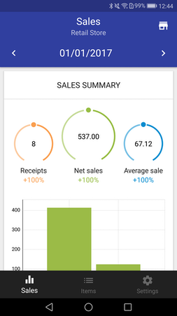 Sales summary