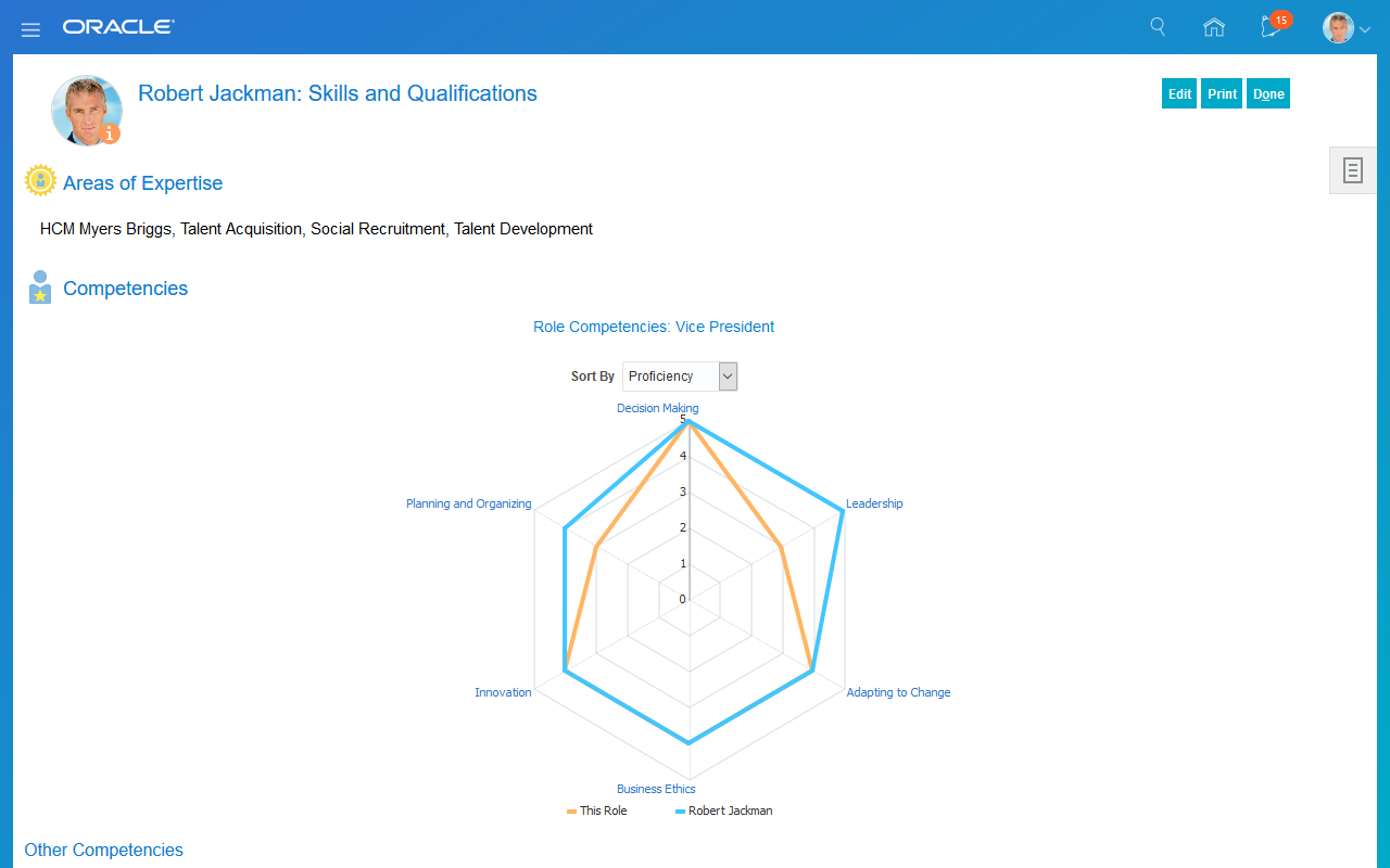 Talent profile