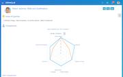 Oracle HCM Cloud - Talent profile