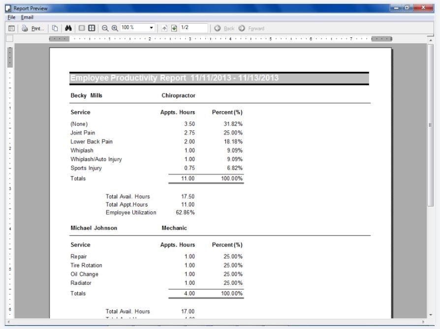 Employee productivity report