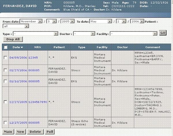 Patients details