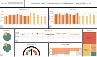 Fleet management dashboard