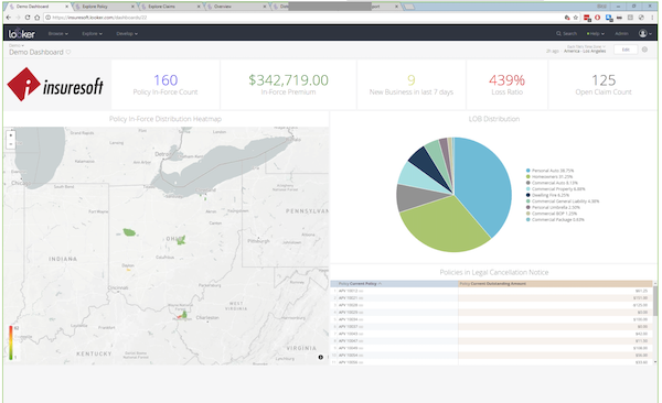 Policy dashboard
