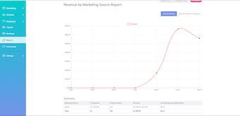 Marketing source report