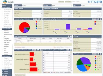 Census dashboard