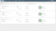 APS - Benefits dashboard