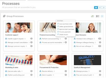 Process listing