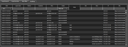 Audit control panel