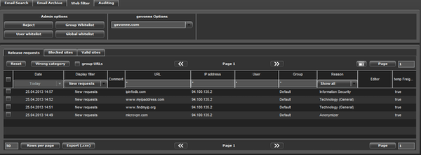 Hornetsecurity web filter control panel