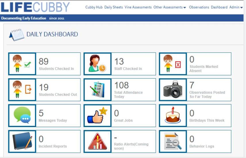 LifeCubby - Dashboard