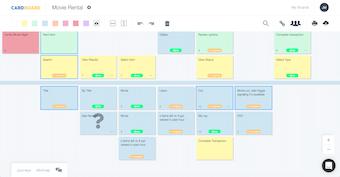 Visual product progress
