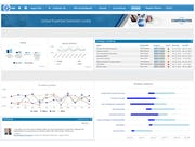 Corporater - Business dashboard