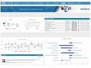 Business dashboard