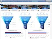 Corporater - Digital sales management