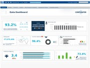 Corporater - Executive dashboard