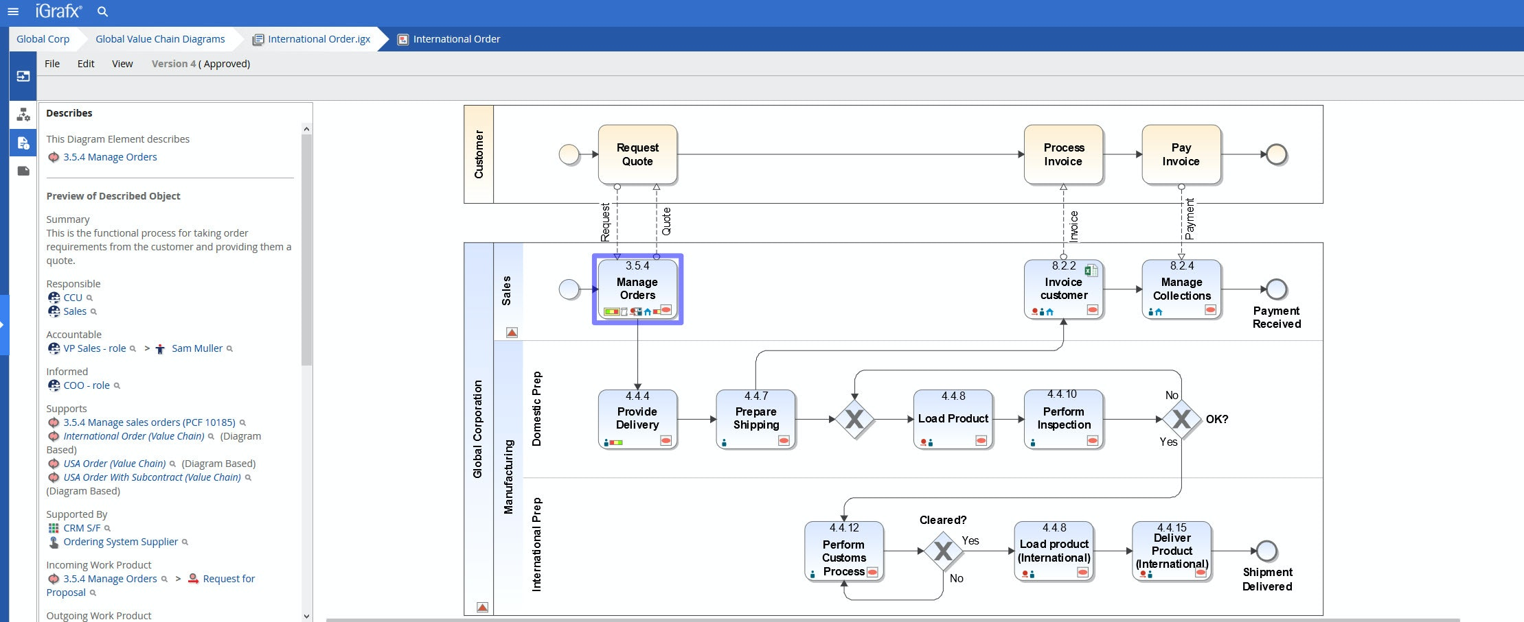 Workflow charting
