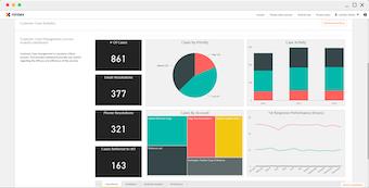 Reports and BI tools