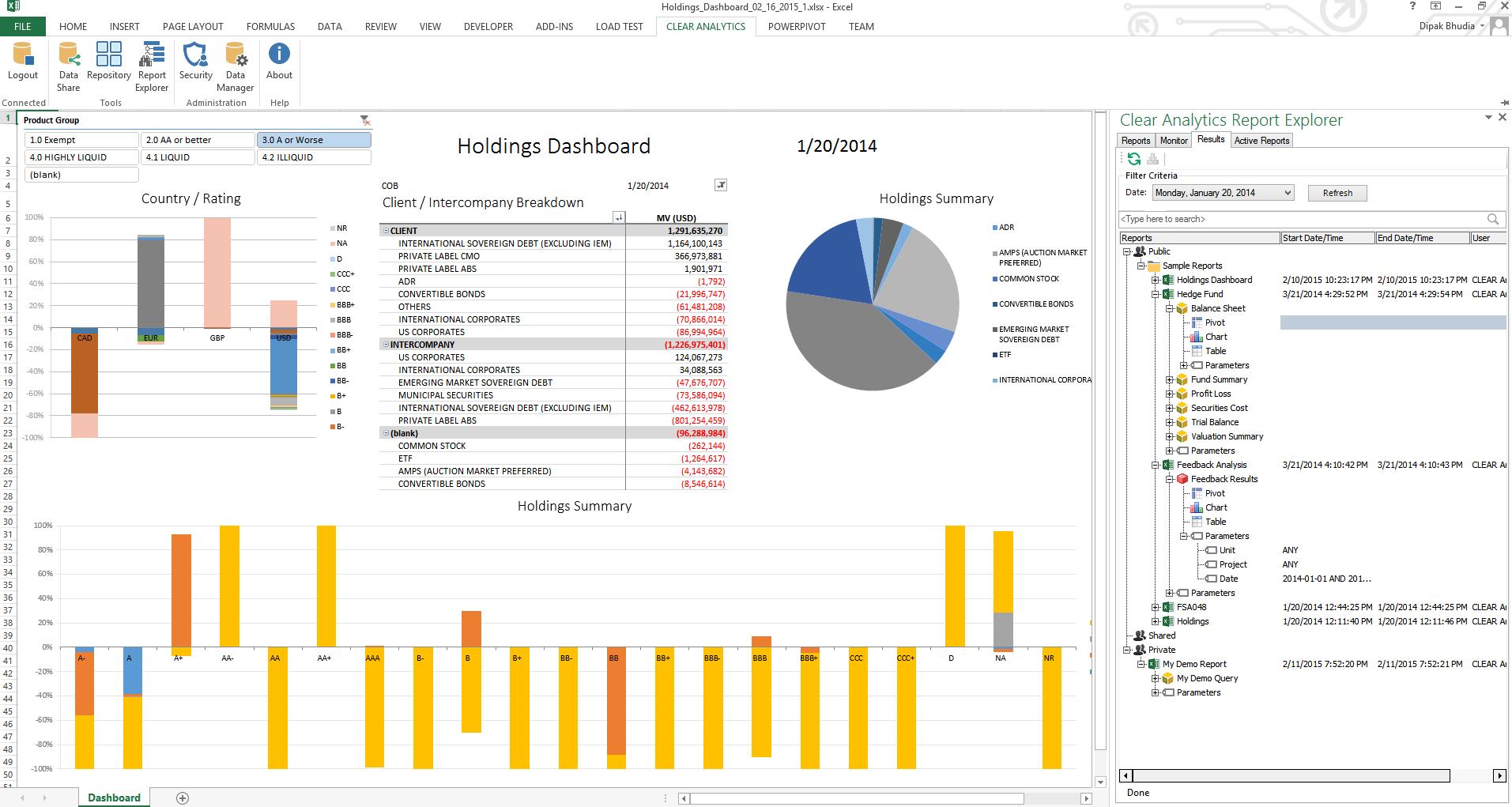 Holdings dashboard