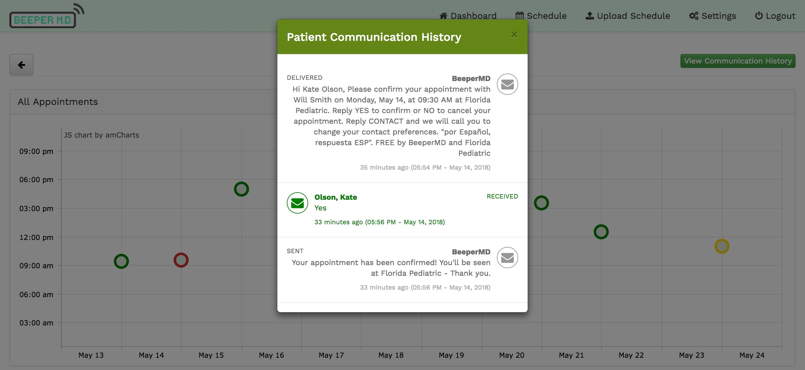 Patient communication