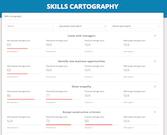 Skills compatibility