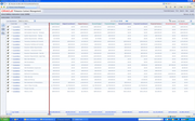 Oracle Primavera P6 - Cost control