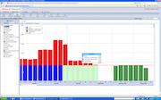 Oracle Primavera P6 - Resource optimization