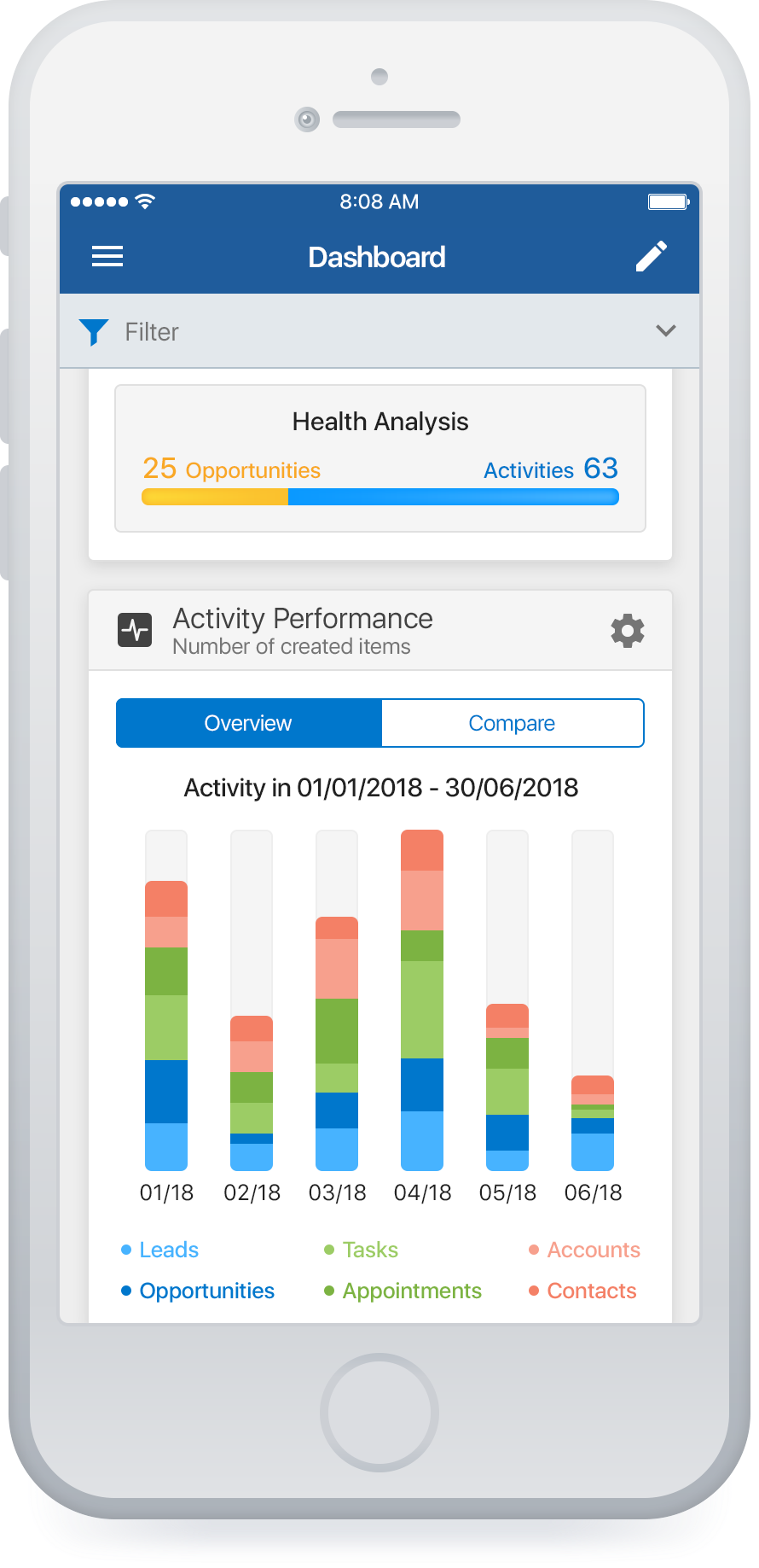 Mobile crm dashboard