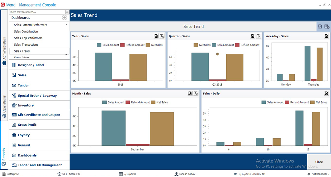 Business reporting and analytics