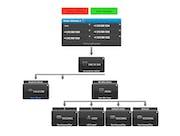 M2S - Voip callflows